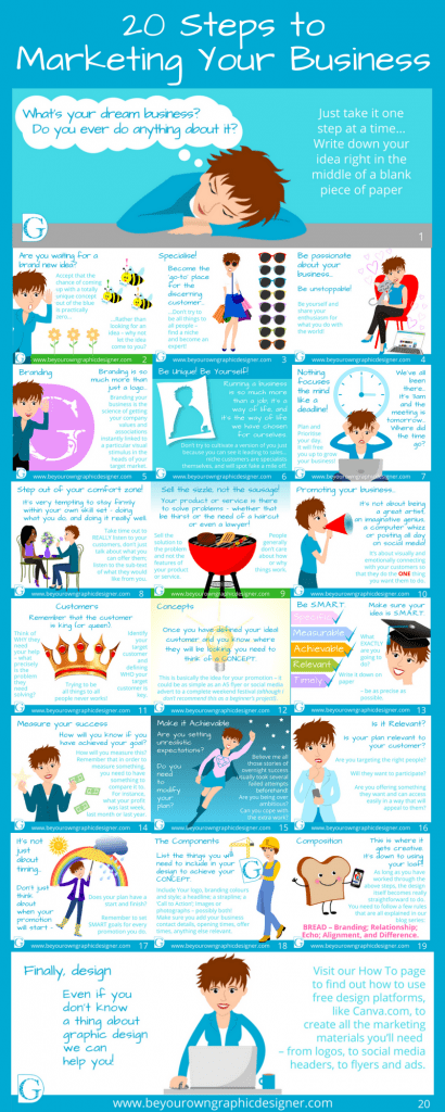 20 Steps to Marketing Your Business Infographic