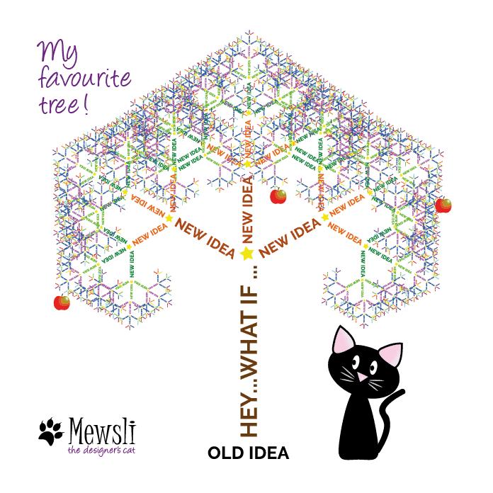 Mewsli idea tree